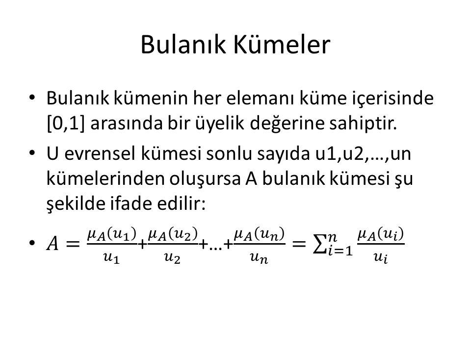 Bulanık Kümeler Bulanık kümenin her elemanı küme içerisinde [0,1] arasında bir üyelik değerine sahiptir.
